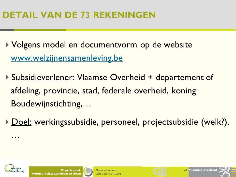 Samen bouwen aan beleid en zorg Departement Welzijn, Volksgezondheid en Gezin DETAIL VAN DE 73 REKENINGEN  Volgens model en documentvorm op de websit