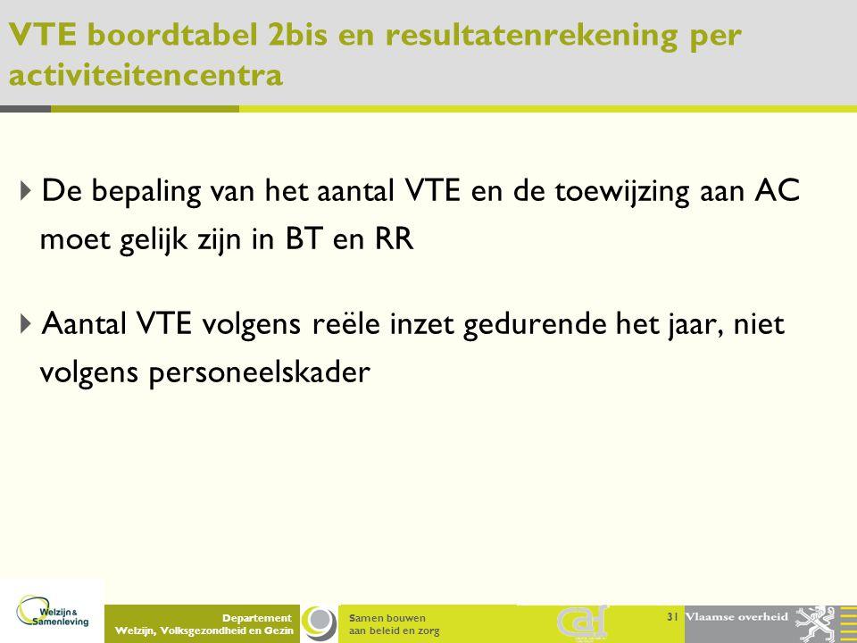 Samen bouwen aan beleid en zorg Departement Welzijn, Volksgezondheid en Gezin VTE boordtabel 2bis en resultatenrekening per activiteitencentra  De be