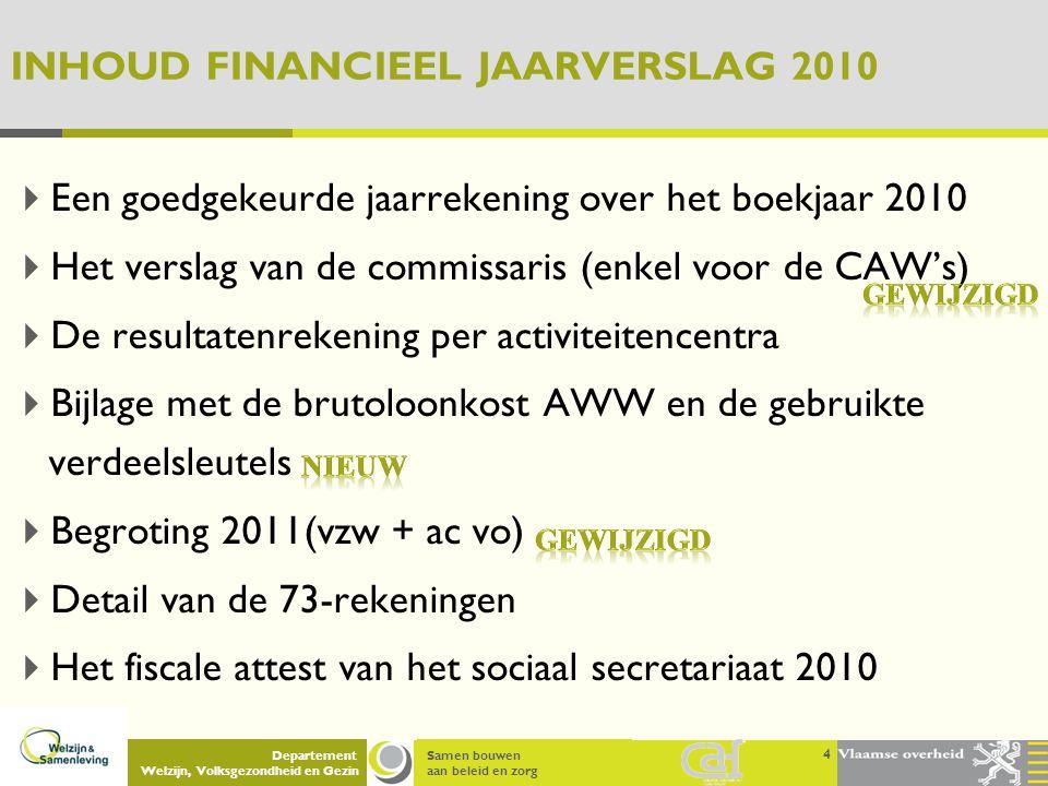 Samen bouwen aan beleid en zorg Departement Welzijn, Volksgezondheid en Gezin INHOUD FINANCIEEL JAARVERSLAG 2010  Een goedgekeurde jaarrekening over