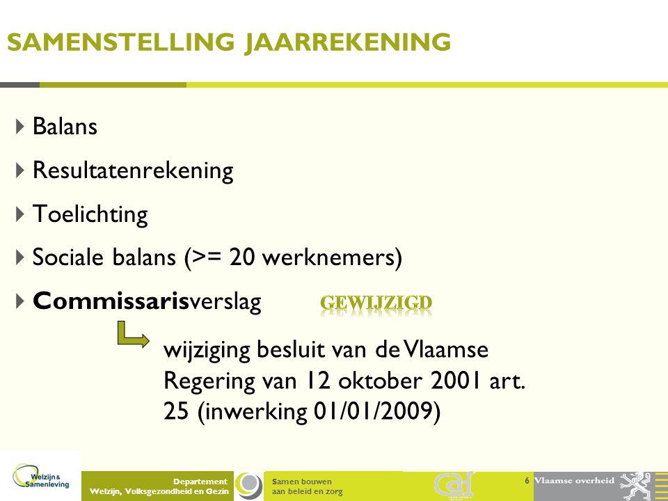 Samen bouwen aan beleid en zorg Departement Welzijn, Volksgezondheid en Gezin SAMENSTELLING JAARREKENING  Balans  Resultatenrekening  Toelichting 