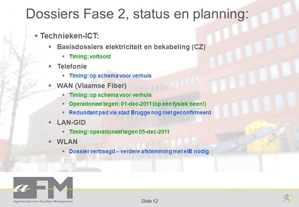 Page 12 Slide 12 Dossiers Fase 2, status en planning:  Technieken-ICT:  Basisdossiers elektriciteit en bekabeling (CZ)  Timing: voltooid  Telefoni