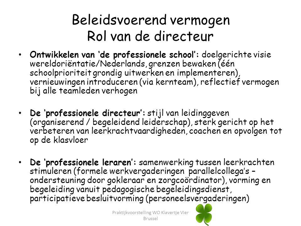 Beleidsvoerend vermogen Rol van de directeur Praktijkvoorstelling WO Klavertje Vier Brussel Ontwikkelen van 'de professionele school': doelgerichte vi