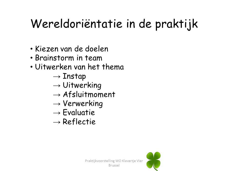 Praktijkvoorstelling WO Klavertje Vier Brussel Wereldoriëntatie in de praktijk Kiezen van de doelen Brainstorm in team Uitwerken van het thema → Insta