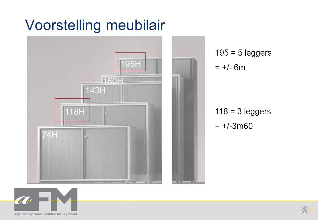 Page 7 AFM/gka/20071115/1 v2.0 Agentschap voor Overheidspersoneel Voorstelling meubilair 195 = 5 leggers = +/- 6m 118 = 3 leggers = +/-3m60