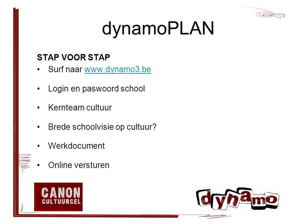 dynamoPLAN STAP VOOR STAP Surf naar www.dynamo3.bewww.dynamo3.be Login en paswoord school Kernteam cultuur Brede schoolvisie op cultuur.