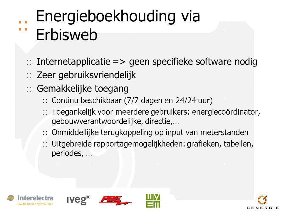 :: Energieboekhouding via Erbisweb ∷ Internetapplicatie => geen specifieke software nodig ∷ Zeer gebruiksvriendelijk ∷ Gemakkelijke toegang ∷ Continu