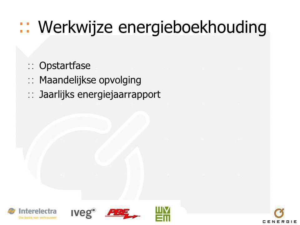 :: Werkwijze energieboekhouding ∷ Opstartfase ∷ Maandelijkse opvolging ∷ Jaarlijks energiejaarrapport