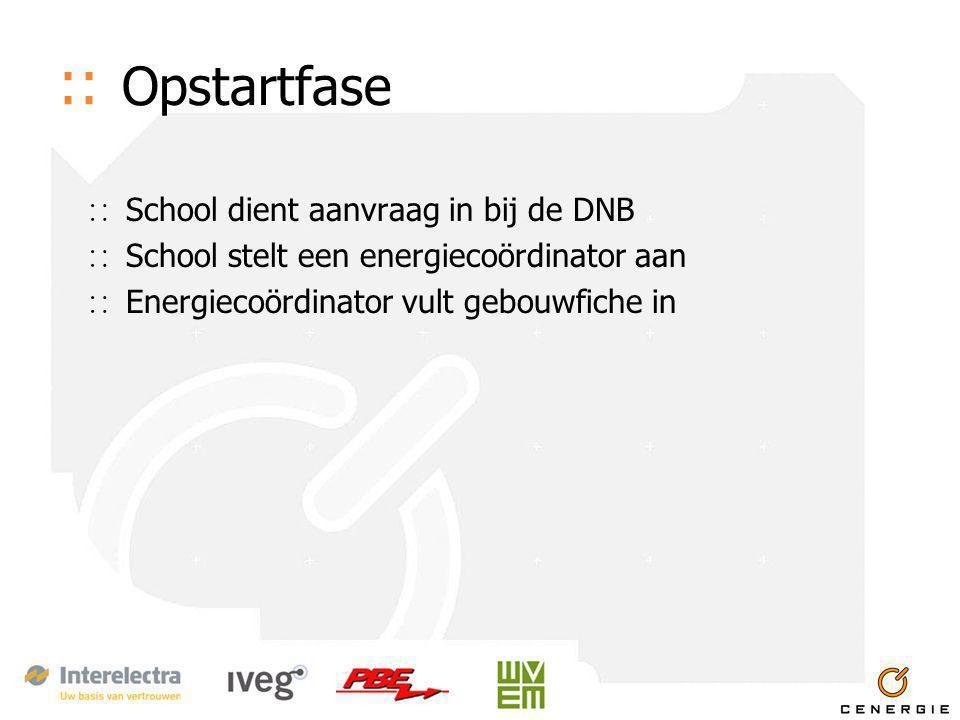 :: Opstartfase ∷ School dient aanvraag in bij de DNB ∷ School stelt een energiecoördinator aan ∷ Energiecoördinator vult gebouwfiche in