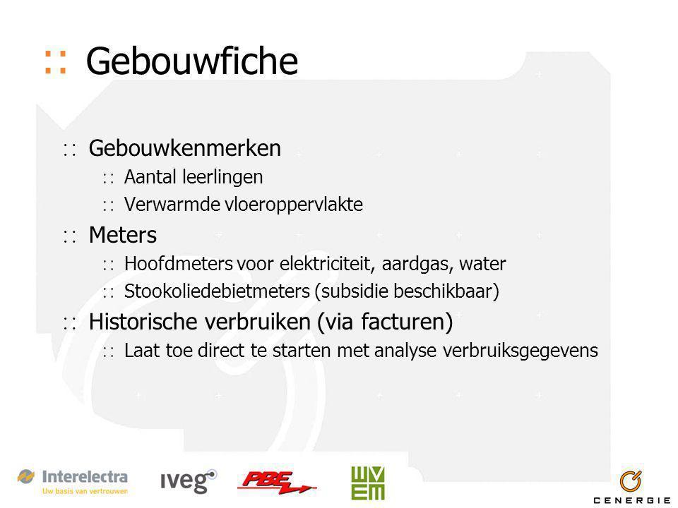 :: Gebouwfiche ∷ Gebouwkenmerken ∷ Aantal leerlingen ∷ Verwarmde vloeroppervlakte ∷ Meters ∷ Hoofdmeters voor elektriciteit, aardgas, water ∷ Stookoli
