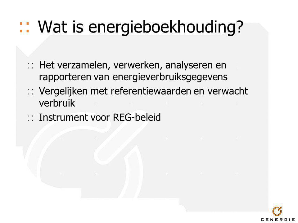 :: Wat is energieboekhouding? ∷ Het verzamelen, verwerken, analyseren en rapporteren van energieverbruiksgegevens ∷ Vergelijken met referentiewaarden