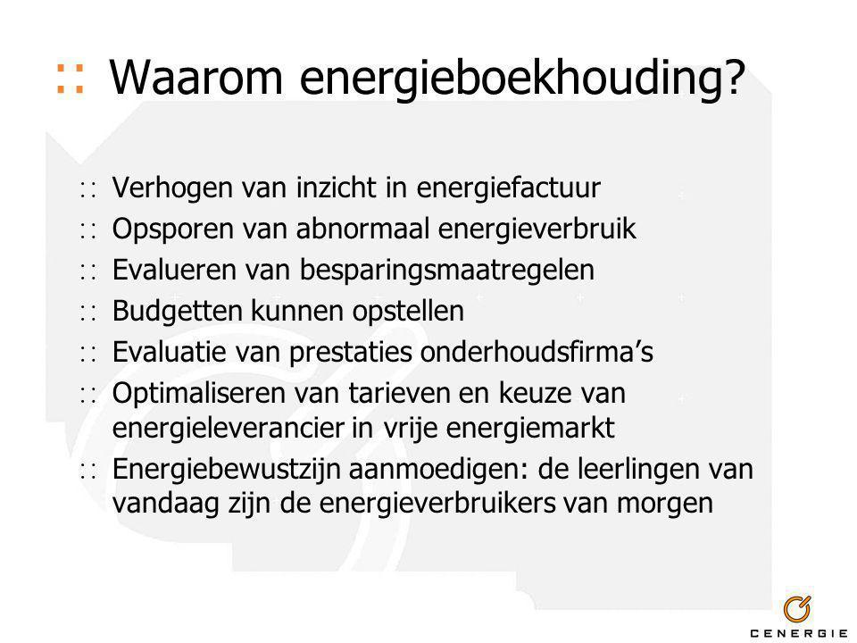 :: Waarom energieboekhouding? ∷ Verhogen van inzicht in energiefactuur ∷ Opsporen van abnormaal energieverbruik ∷ Evalueren van besparingsmaatregelen