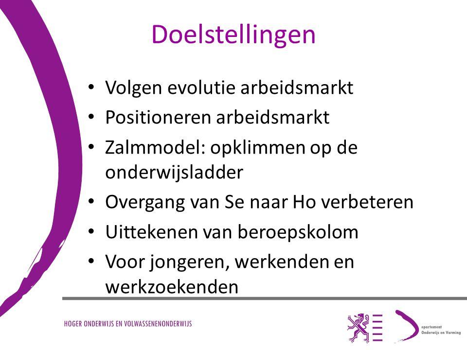 Stap 1 : beroepskwalificatie Stap 1: ontwikkeling beroepscompetentieprofiel door arbeidsmarktactoren Stap 2: validering Stap 3: inschaling Stap 4: erkenning door Vlaamse Regering