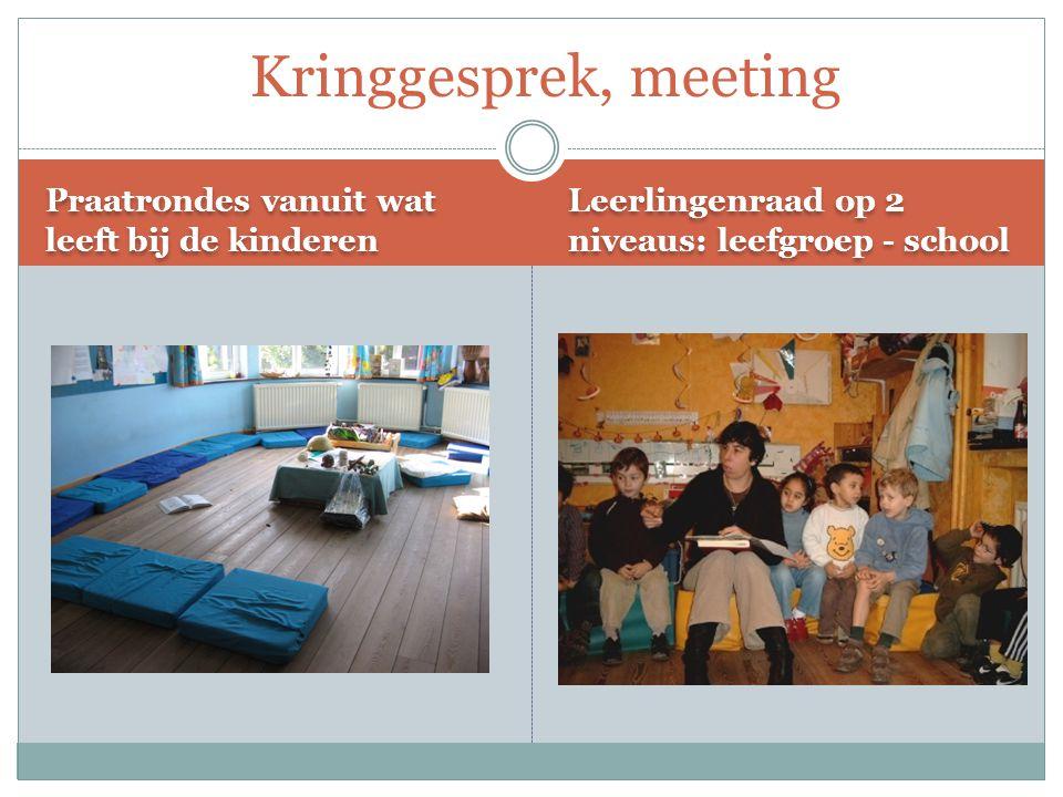Praatrondes vanuit wat leeft bij de kinderen Leerlingenraad op 2 niveaus: leefgroep - school Kringgesprek, meeting