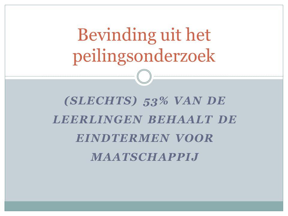 (SLECHTS) 53% VAN DE LEERLINGEN BEHAALT DE EINDTERMEN VOOR MAATSCHAPPIJ Bevinding uit het peilingsonderzoek