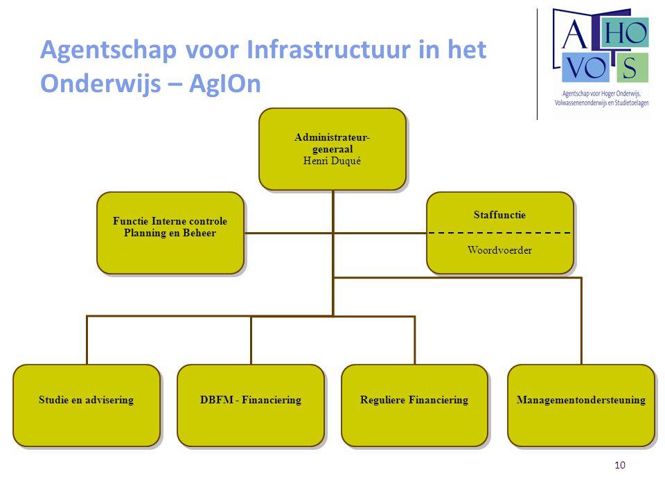 10 Agentschap voor Infrastructuur in het Onderwijs – AgIOn Administrateur- generaal Henri Duqué Administrateur- generaal Henri Duqué Functie Interne c