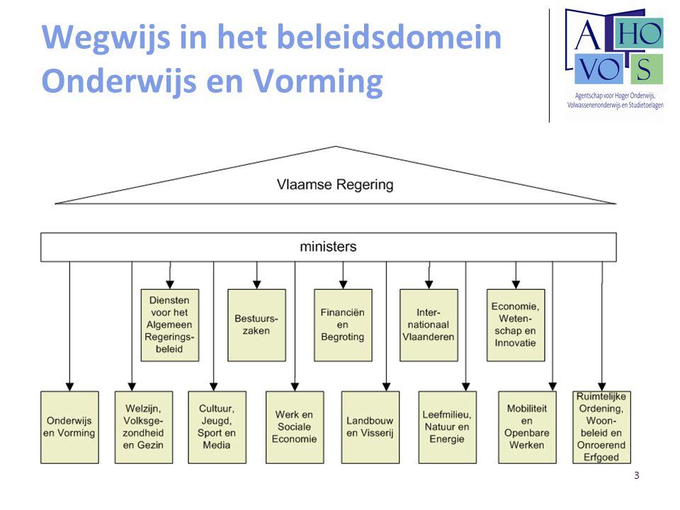 14 Onderwijsbevoegdheid Er moet een onderscheid gemaakt worden tussen de regio-eigen onderwijsbevoegdheid en de regiovreemde onderwijsbevoegdheid.