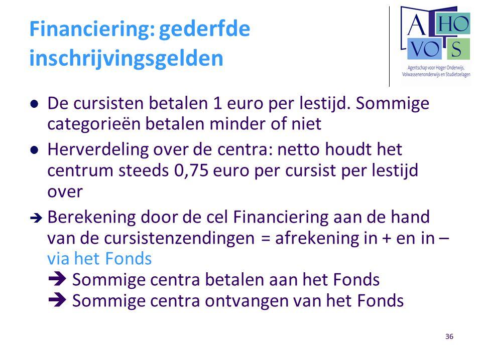 36 Financiering: gederfde inschrijvingsgelden De cursisten betalen 1 euro per lestijd. Sommige categorieën betalen minder of niet Herverdeling over de