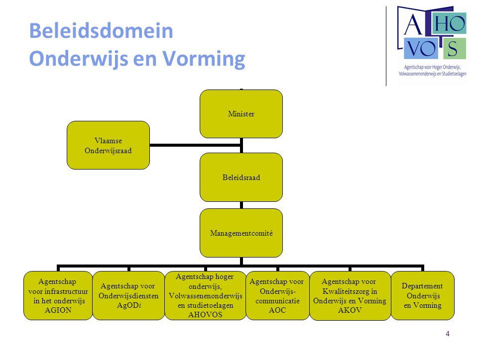 4 Beleidsdomein Onderwijs en Vorming Beleidsraad Managementcomité