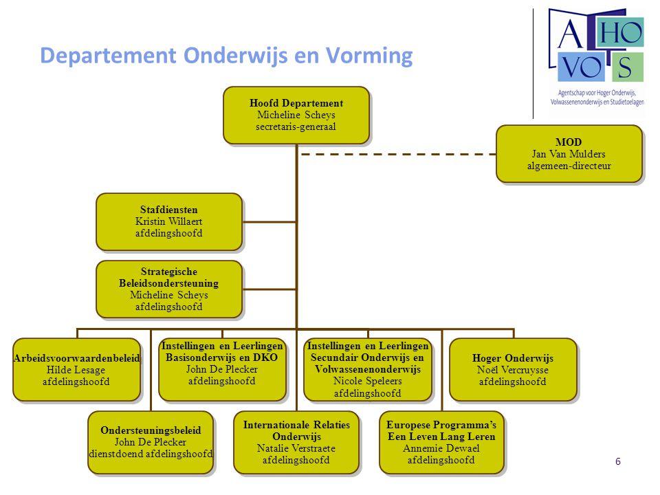 87 Verificatie Verslag wordt door de afdeling VWO aan centrum gezonden Beroep kan binnen de veertien dagen aangetekend worden
