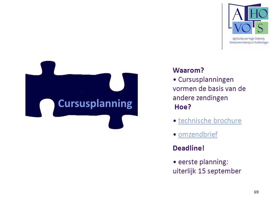 69 Schrapping cursus Waarom? Cursusplanningen vormen de basis van de andere zendingen Hoe? technische brochure omzendbrief Deadline! eerste planning: