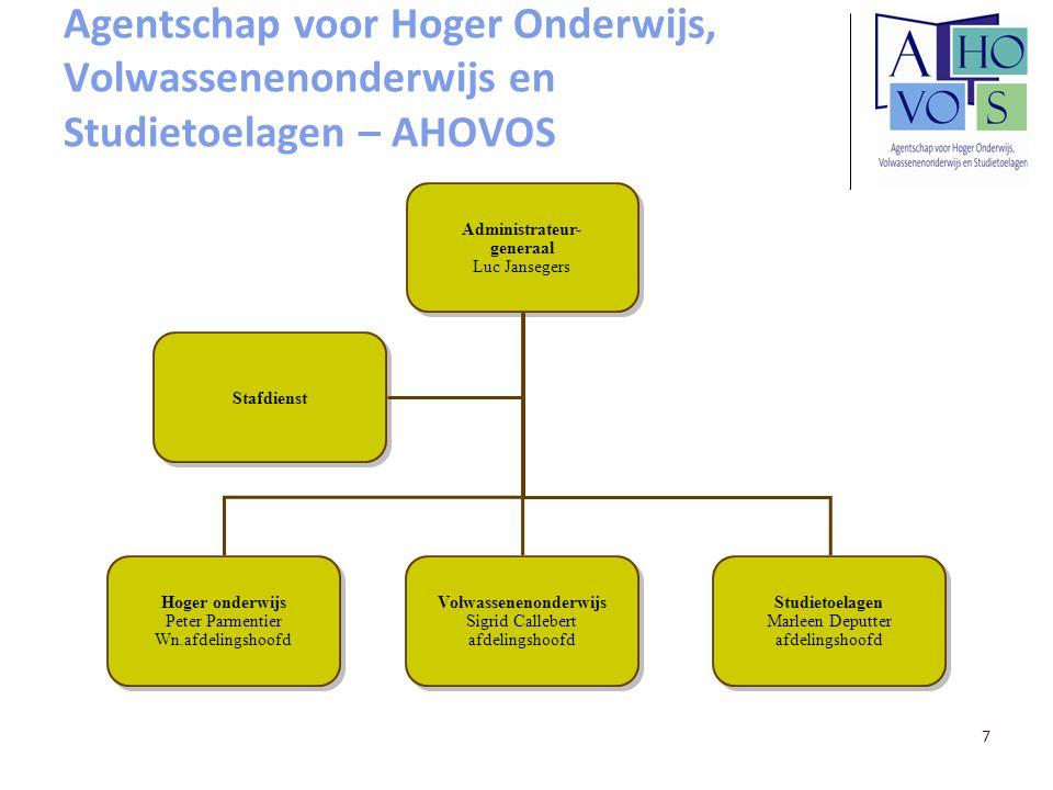 7 Agentschap voor Hoger Onderwijs, Volwassenenonderwijs en Studietoelagen – AHOVOS Administrateur- generaal Luc Jansegers Administrateur- generaal Luc