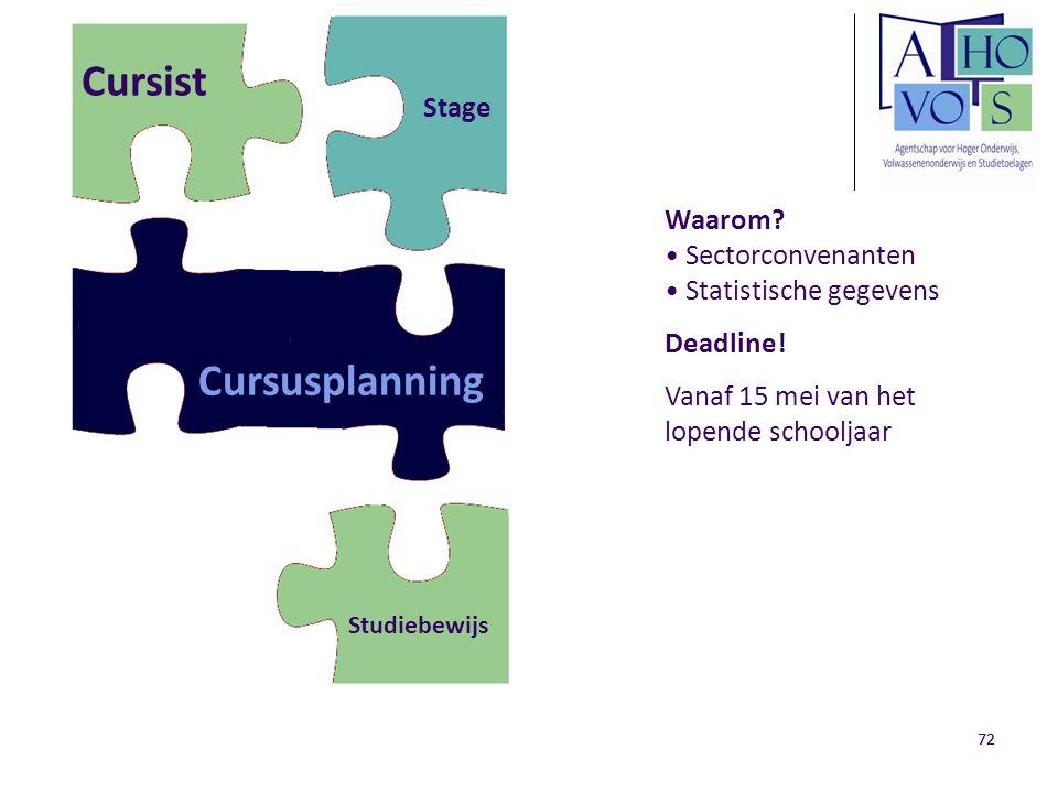 72 Waarom? Sectorconvenanten Statistische gegevens Deadline! Vanaf 15 mei van het lopende schooljaar Cursusplanning Cursist Studiebewijs Stage