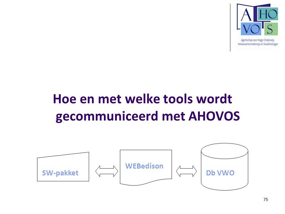 75 Hoe en met welke tools wordt gecommuniceerd met AHOVOS SW-pakket WEBedison Db VWO