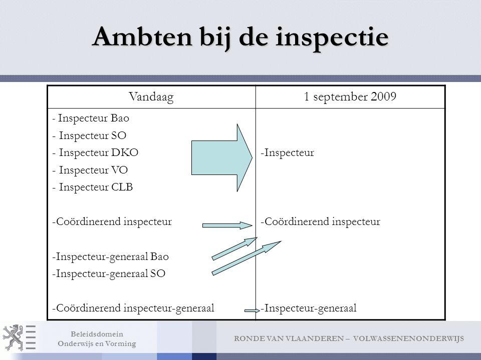 RONDE VAN VLAANDEREN – VOLWASSENENONDERWIJS Beleidsdomein Onderwijs en Vorming Ambten bij de inspectie Vandaag1 september 2009 - Inspecteur Bao - Insp