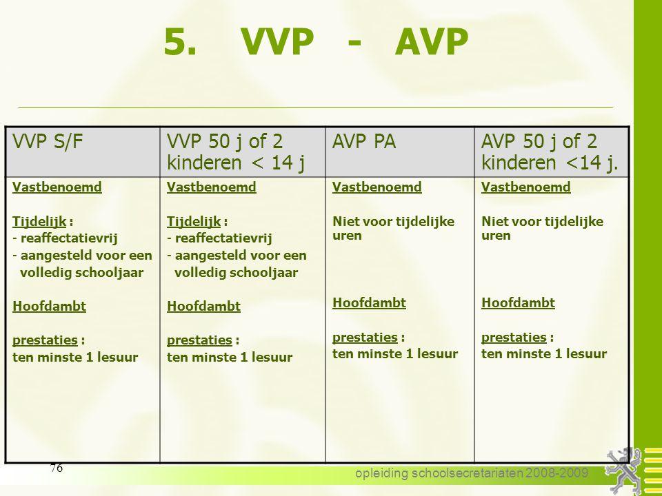 opleiding schoolsecretariaten 2008-2009 75 5. VVP - AVP 5.5 Toestanden die een VVP of AVP opschorten : - bevallingsverlof - borstvoedingsverlof - oude