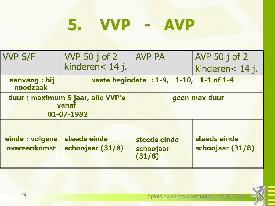 opleiding schoolsecretariaten 2008-2009 77 5. VVP - AVP VVP S/FVVP 50 j of 2 kinderen < 14 j. AVP PAAVP 50 j of 2 kinderen < 14 j. vervangende winstge