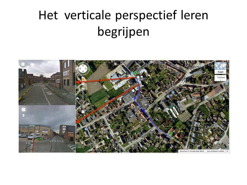 Het verticale perspectief leren begrijpen