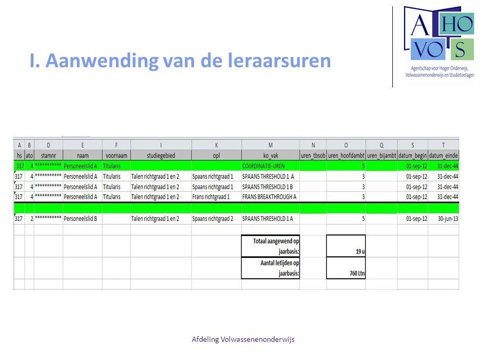 Afdeling Volwassenenonderwijs I. Aanwending van de leraarsuren