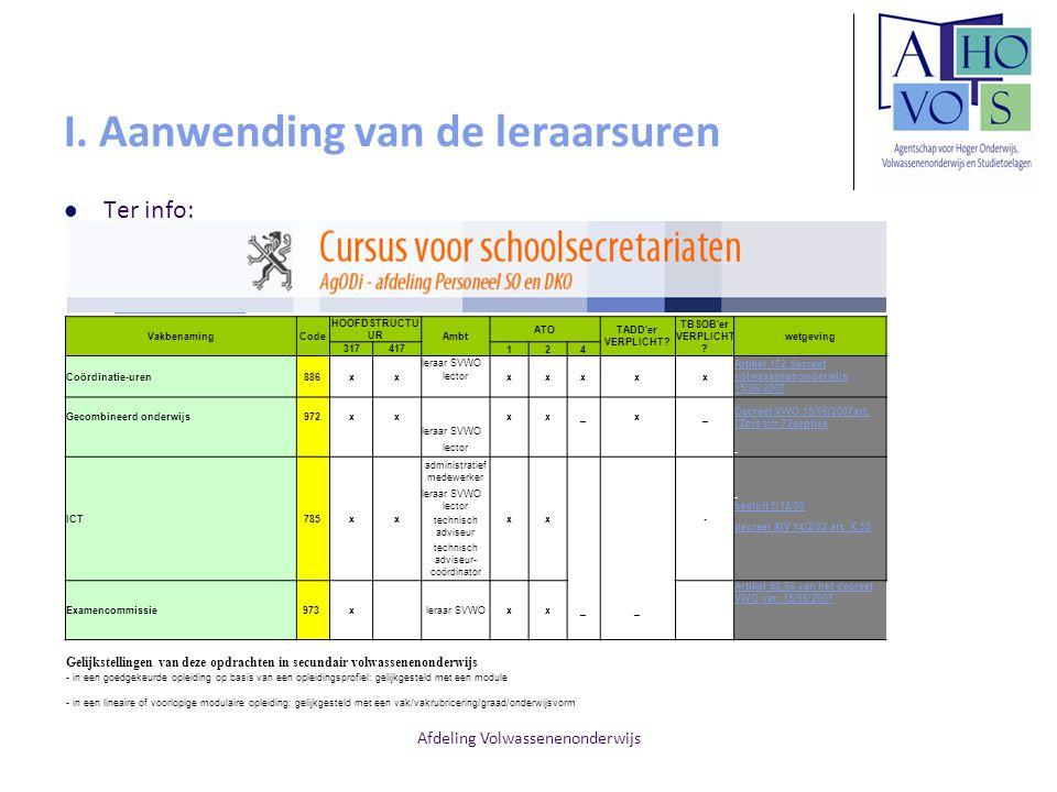 Afdeling Volwassenenonderwijs I. Aanwending van de leraarsuren Ter info: Volwassenonderwijs terug naar inhoudsopgave VakbenamingCode HOOFDSTRUCTU UR A