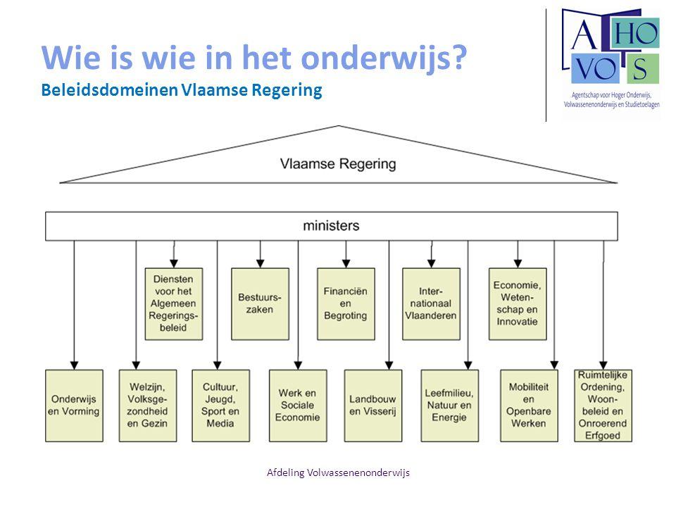 Afdeling Volwassenenonderwijs Wie is wie in het onderwijs? Beleidsdomeinen Vlaamse Regering