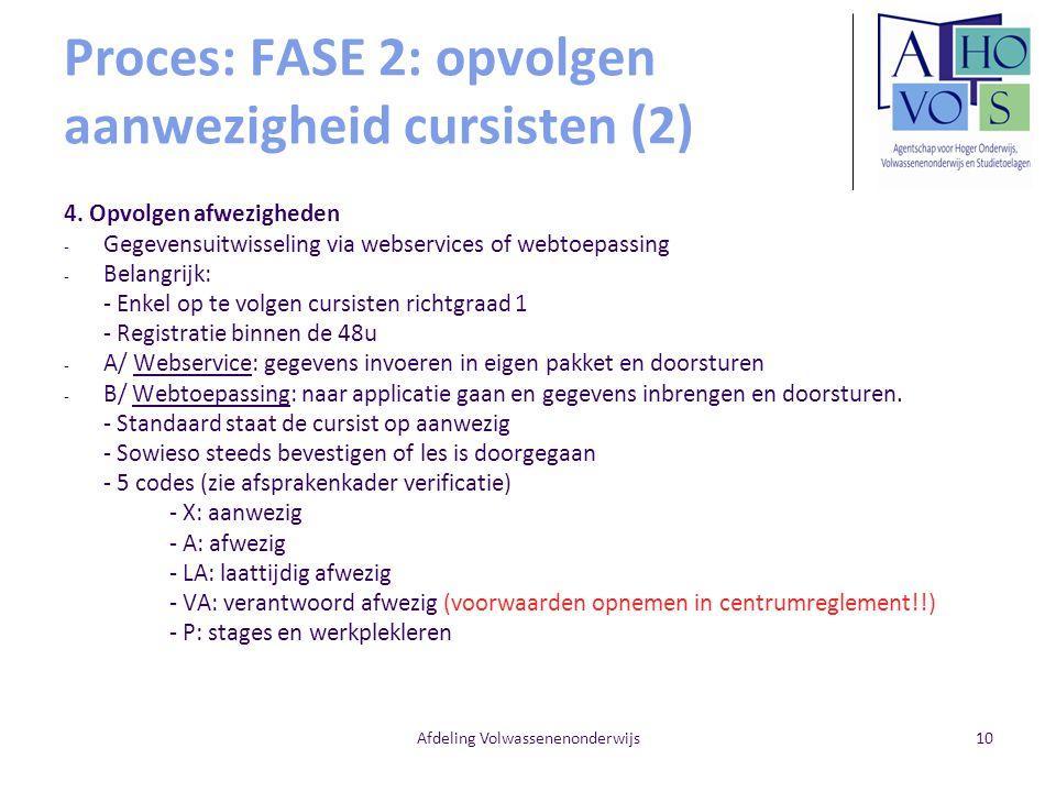 Afdeling Volwassenenonderwijs10 Proces: FASE 2: opvolgen aanwezigheid cursisten (2) 4. Opvolgen afwezigheden - Gegevensuitwisseling via webservices of