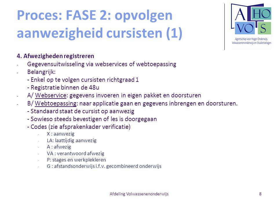 Afdeling Volwassenenonderwijs8 Proces: FASE 2: opvolgen aanwezigheid cursisten (1) 4. Afwezigheden registreren - Gegevensuitwisseling via webservices
