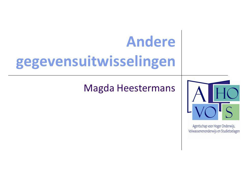 Andere gegevensuitwisselingen Magda Heestermans