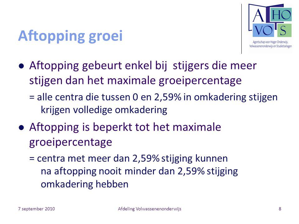 7 september 2010Afdeling Volwassenenonderwijs59 Deze presentatie nog eens rustig nalezen.