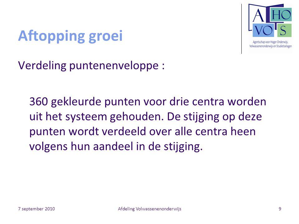 7 september 2010Afdeling Volwassenenonderwijs20 Edisonzendingen Wanneer zenden.