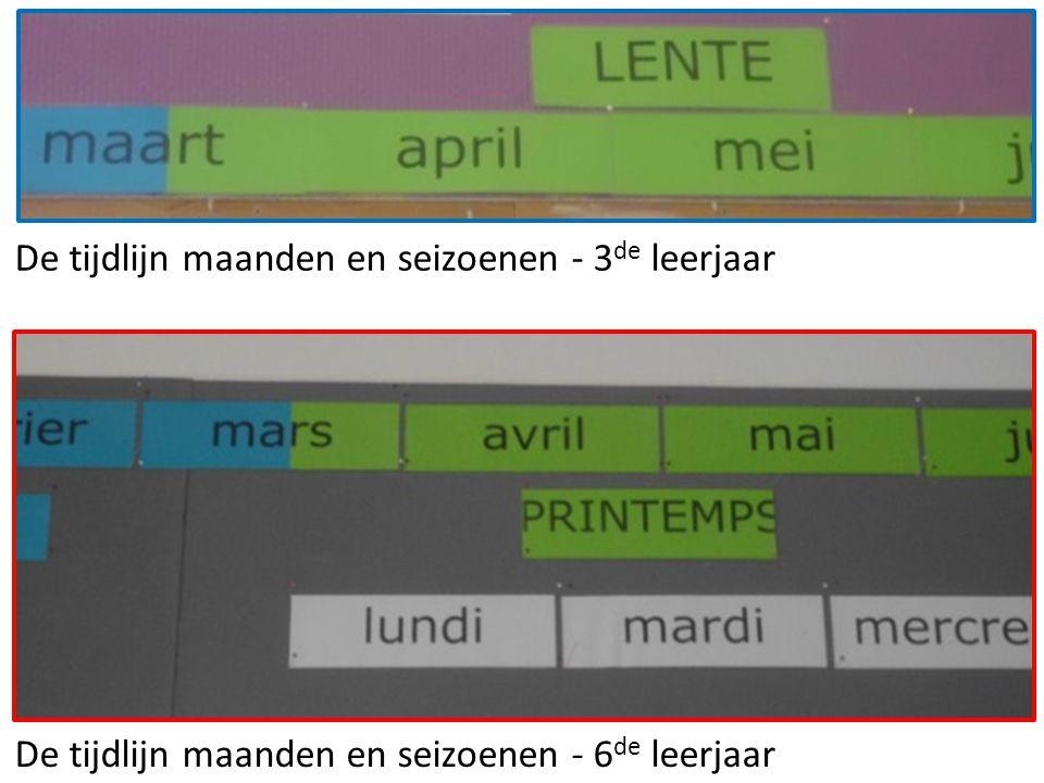 De tijdlijn maanden en seizoenen - 6 de leerjaar De tijdlijn maanden en seizoenen - 3 de leerjaar