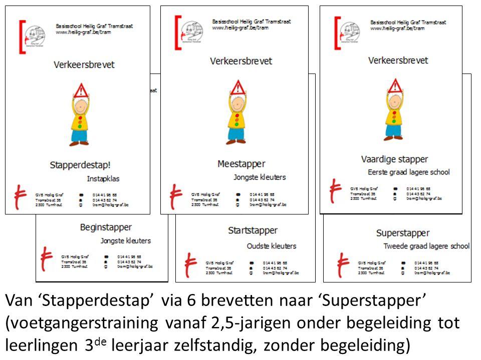 Van 'Stapperdestap' via 6 brevetten naar 'Superstapper' (voetgangerstraining vanaf 2,5-jarigen onder begeleiding tot leerlingen 3 de leerjaar zelfstandig, zonder begeleiding)