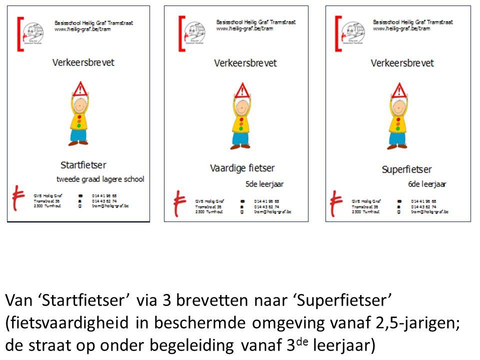 Van 'Startfietser' via 3 brevetten naar 'Superfietser' (fietsvaardigheid in beschermde omgeving vanaf 2,5-jarigen; de straat op onder begeleiding vanaf 3 de leerjaar)