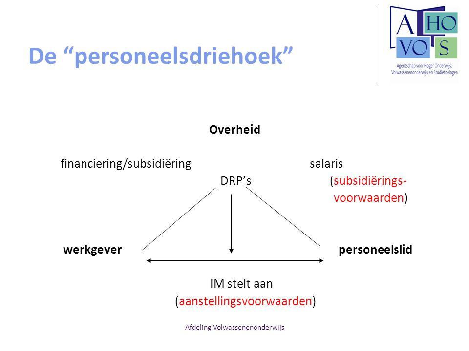 """Afdeling Volwassenenonderwijs De """"personeelsdriehoek"""" Overheid financiering/subsidiëring salaris DRP's (subsidiërings- voorwaarden) werkgeverpersoneel"""