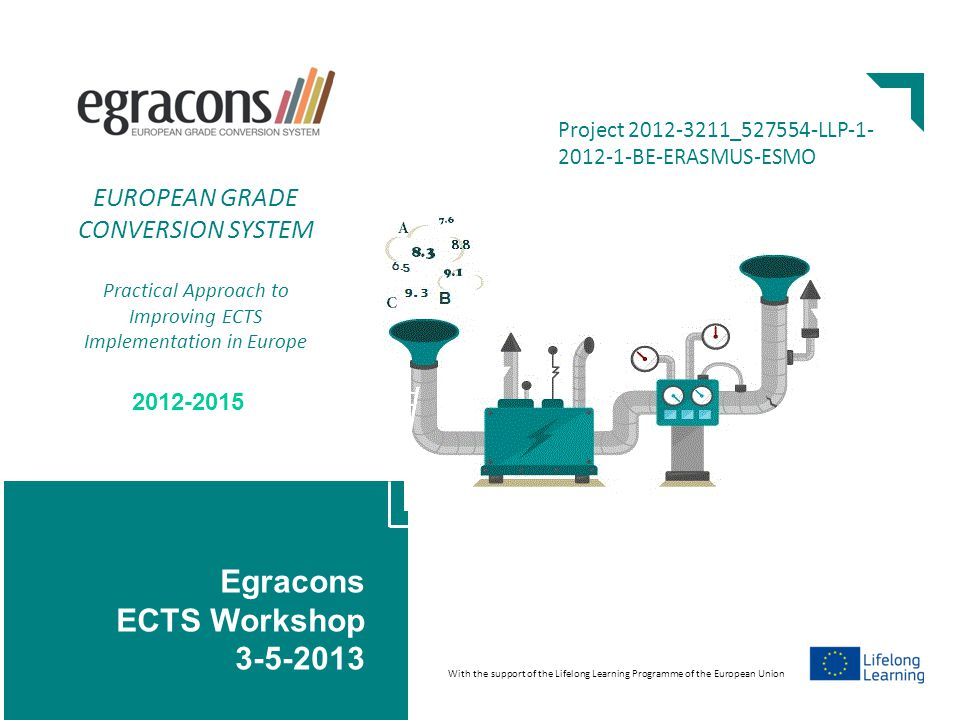 EGRACONS PROJECT Partners  P1 Ghent University – BE (NL)  P2 UNICA Network - BE  P3 Santander Group Association – ES  P4 University of Liège – BE (FR)  P5 Sapienza University of Rome – IT  P6 University of Rouen – FR  P7 University of León – ES  P8 Vilnius University - LT  P9 Gothenburg University – SE  P10 University of Essex – UK  P11 University of Lausanne – CH  P12 Justus Liebig University of Giessen – DE  P13 Inholland University of Applied Sciences - NL  P14 University of Warsaw - PL With the support of the Lifelong Learning Programme of the European Union