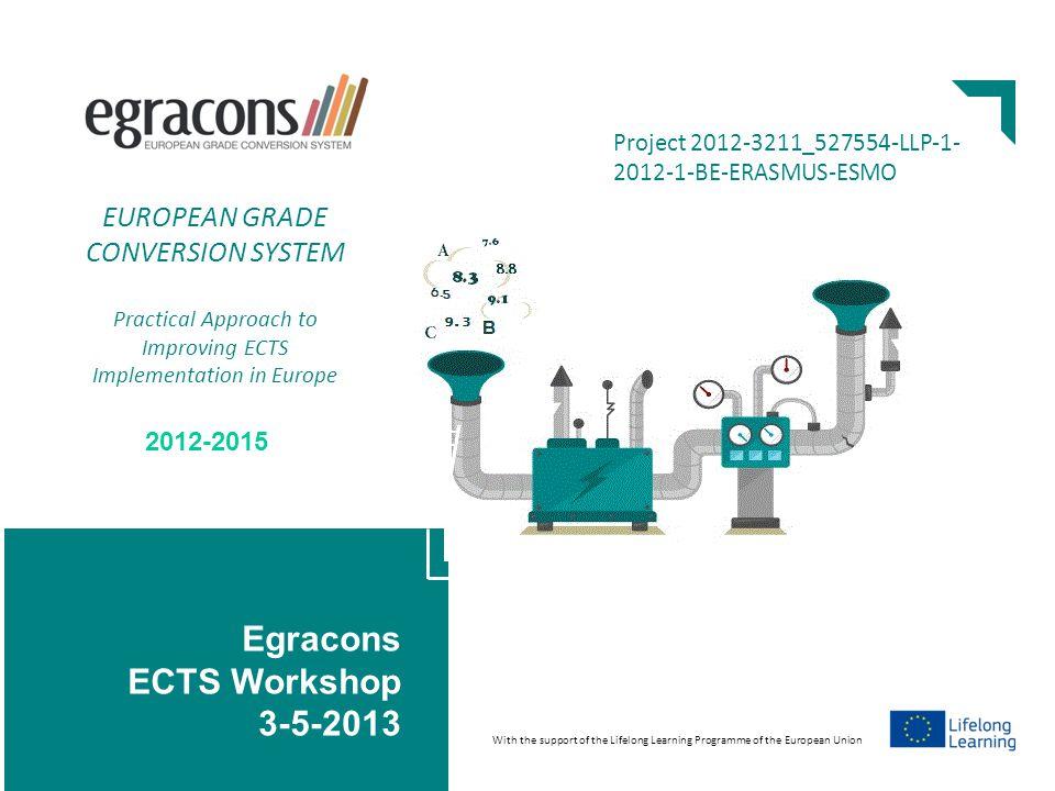 Het EGRACONS PROJECT Doelstellingen De verschillende 'grading practices' en 'cultures' gedetailleerd in kaart brengen.
