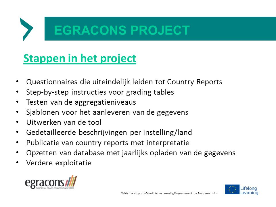 EGRACONS PROJECT Stappen in het project Questionnaires die uiteindelijk leiden tot Country Reports Step-by-step instructies voor grading tables Testen van de aggregatieniveaus Sjablonen voor het aanleveren van de gegevens Uitwerken van de tool Gedetailleerde beschrijvingen per instelling/land Publicatie van country reports met interpretatie Opzetten van database met jaarlijks opladen van de gegevens Verdere exploitatie With the support of the Lifelong Learning Programme of the European Union