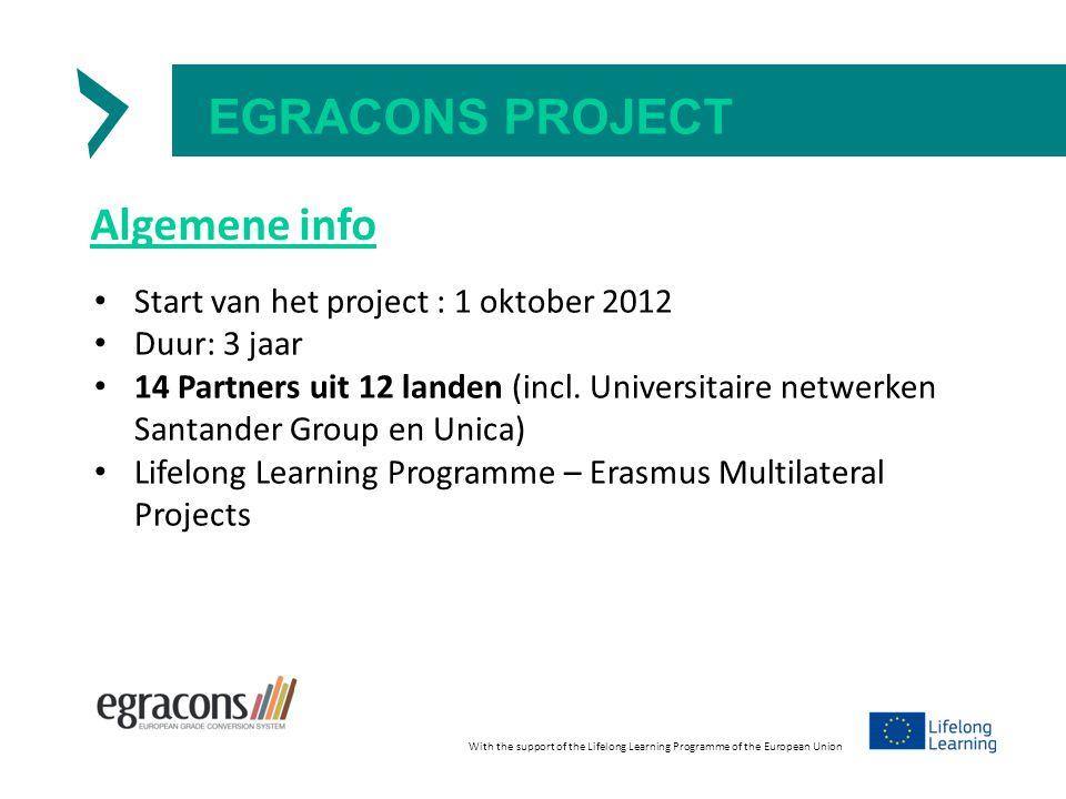 EGRACONS PROJECT Algemene info Start van het project : 1 oktober 2012 Duur: 3 jaar 14 Partners uit 12 landen (incl. Universitaire netwerken Santander