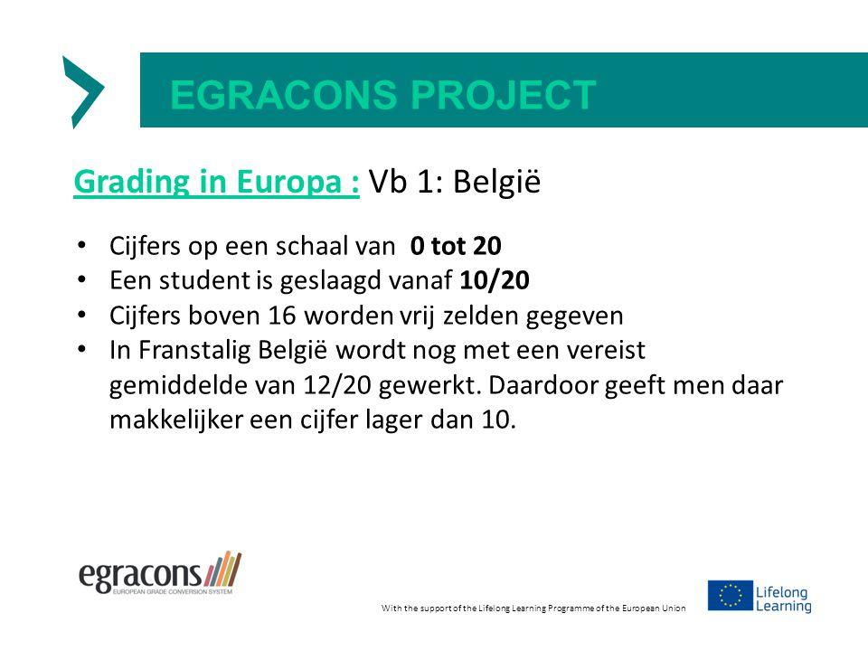 EGRACONS PROJECT Grading in Europa : Vb 1: België Cijfers op een schaal van 0 tot 20 Een student is geslaagd vanaf 10/20 Cijfers boven 16 worden vrij zelden gegeven In Franstalig België wordt nog met een vereist gemiddelde van 12/20 gewerkt.