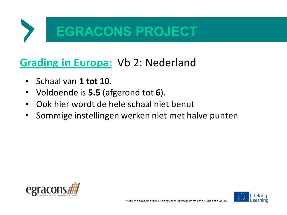 EGRACONS PROJECT Grading in Europa: Vb 2: Nederland Schaal van 1 tot 10. Voldoende is 5.5 (afgerond tot 6). Ook hier wordt de hele schaal niet benut S