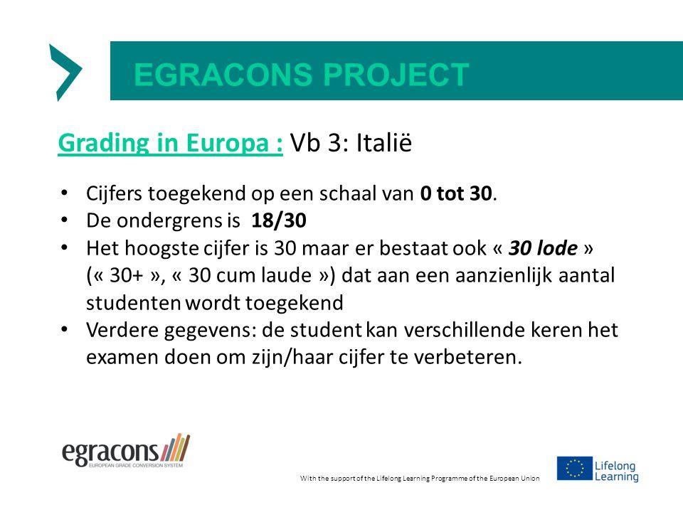 EGRACONS PROJECT Grading in Europa : Vb 3: Italië Cijfers toegekend op een schaal van 0 tot 30. De ondergrens is 18/30 Het hoogste cijfer is 30 maar e